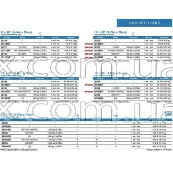Intex 28180, надувний басейн Easy Set